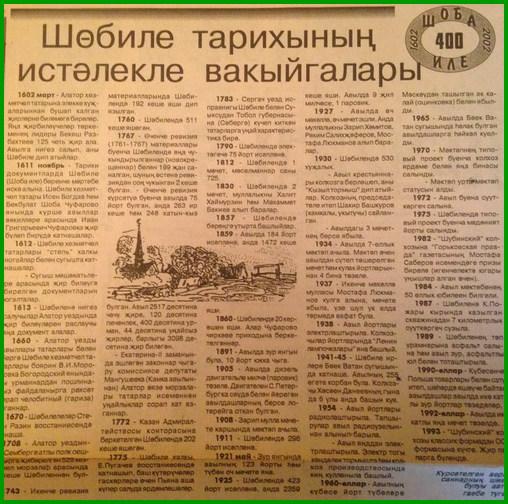 История села Шубино.Основные даты